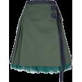 svijetlana Suknje -  SACAI