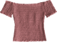 Clothes/footwear details T-shirt (T-shirts)