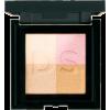 Daniel Sandler  - Cosmetics -