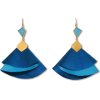 Turquoise Twist Earrings - Brincos -