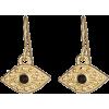 Blu Bijoux Earrings  - Earrings -