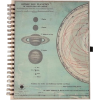 planetary notebook - Items -