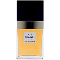 webmaster(s) @trendMe - parfem - Fragrances -